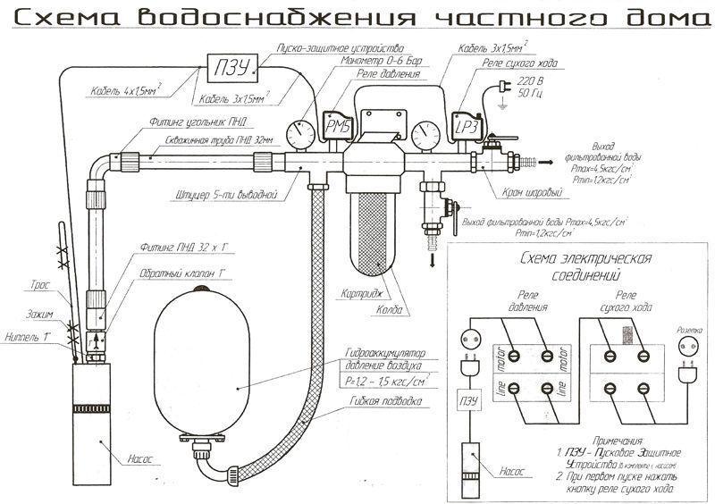 Электрическая схема подключения насоса водолей5